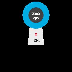Zinc Oxide Quantum Dots (ZnO QDs)metoxylate ligands