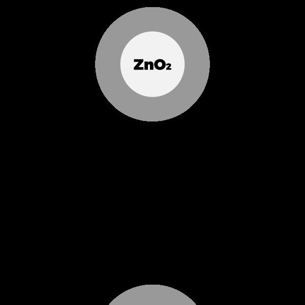 zinc peroxide ZnO2